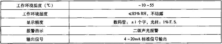 表7.4.2-3 控制器主要技术性能参数