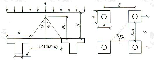 图14 土拱高度计算示意