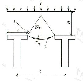 图15 加筋体计算