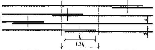 图1 钢筋绑扎搭接接头连接区段及接头面积百分率