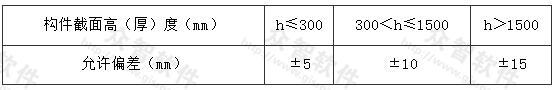 表6.3.5 预应力筋或成孔管道定位控制点的竖向位置允许偏差