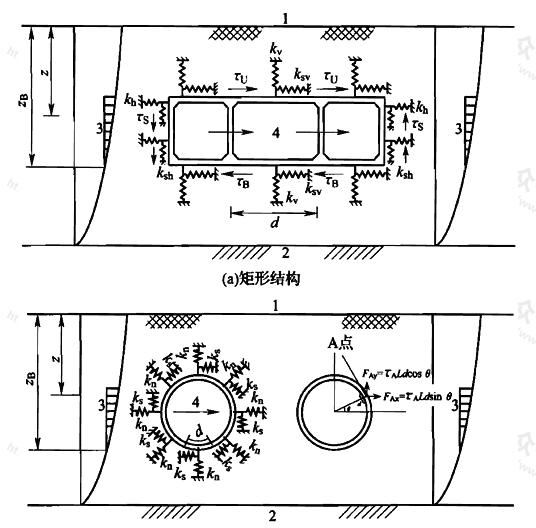图6.6.1 横向地震反应计算的反应位移法