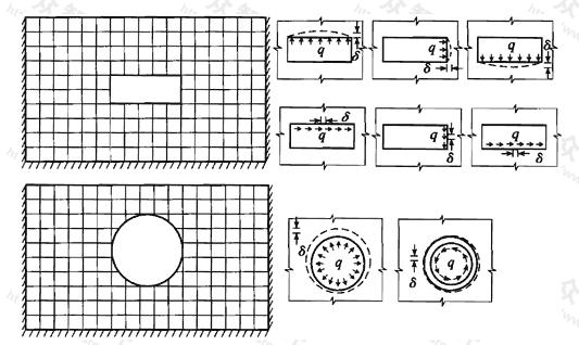 图3 采用静力有限元法计算基床系数