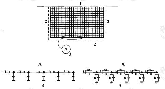 图7 合理的人工边界条件