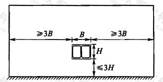 图9 埋深较深时计算模型