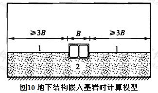 图10 地下结构嵌入基岩时计算模型