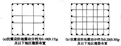 图15 矩形截面箍筋或横向钢筋(拉筋)布置示意图