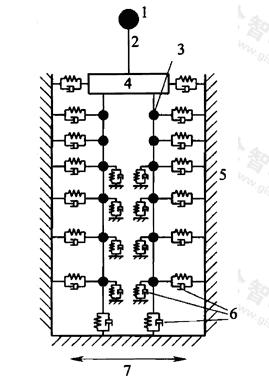 图B.4.3-1 一致地震动输入下的类型Ⅰ集中参数计算模型