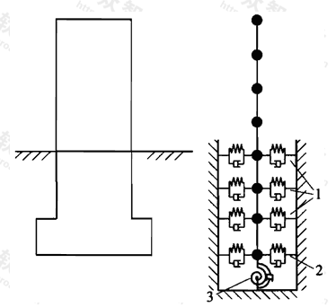 图B.4.4-1 扩大基础动力非线性分析模型