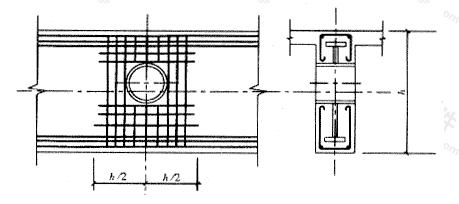 图5.4.10 圆形孔孔口加强措施