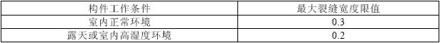 表4.2.9 最大裂缝宽度限值(mm)