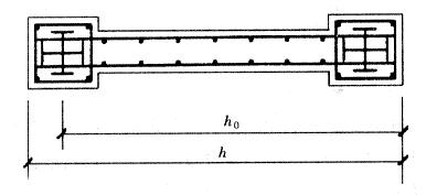 图8.1.6 周边有型钢柱的剪力墙斜截面受剪承载力计算