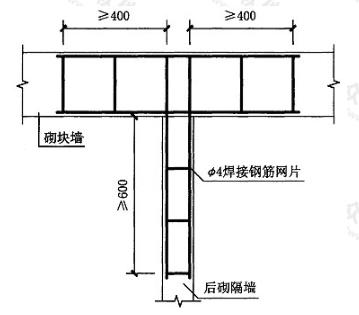 图5.1.4 砌块墙与后砌隔墙交接处钢筋网片