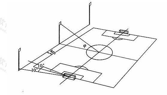 图6,2.2-1无电视转播时足球场两侧布置灯具位置