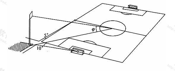 图6.2.2-2无电视转播时足球场四角布置灯具位置