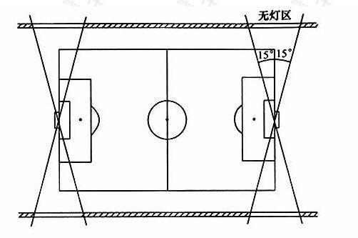 图6.2.2-3有电视转播时足球场两侧布置灯具位置