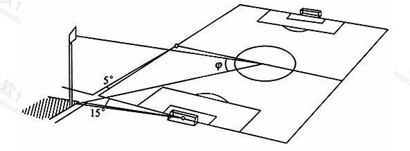 图6.2.2-4有电视转播时足球场布置灯具位置