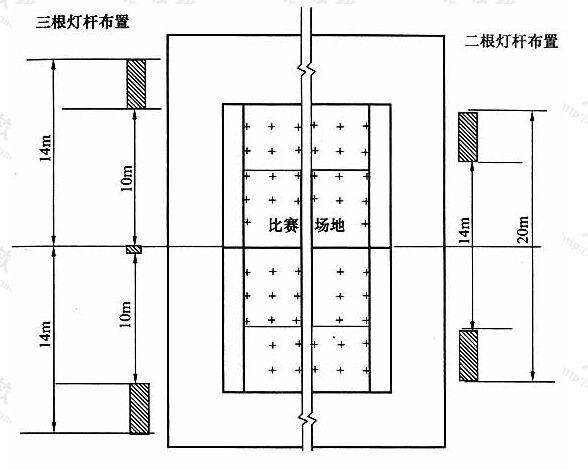 图6.2.4-1网球场灯杆位置