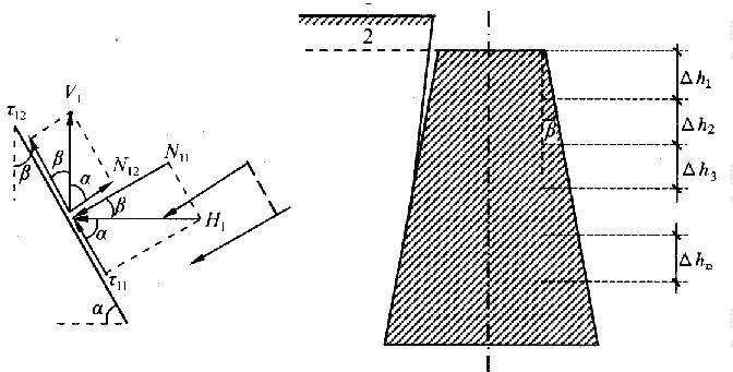 斜面基础基侧受力分布图
