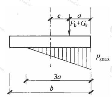 偏心荷载(e>b/6)下基底压力计算示意