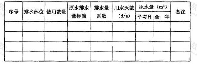 表A.2-2 中水原水回收量计算表
