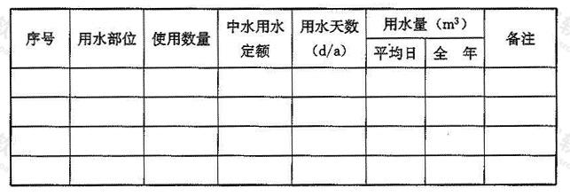 表A.2-3 中水回用系统用水量计算表