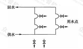 图11 并联双管式循环管道系统