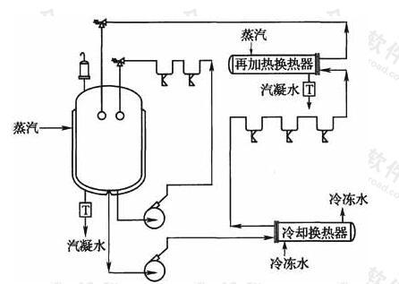 图12 独立双管式循环管道系统