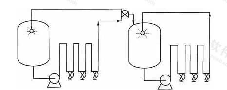 图13 二次分配系统循环输送