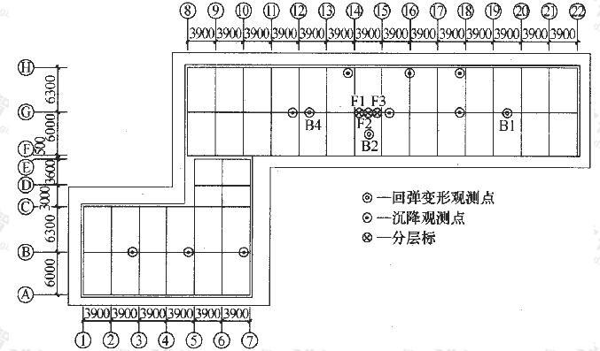 上海华盛路高层住宅工程基坑回弹点平面位置与测点成果图