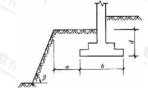 基础底面外边缘线至坡顶的水平距离示意