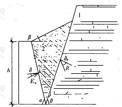 有限填土挡土墙土压力计算示意