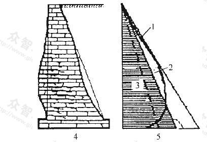 墙体变形与土压力