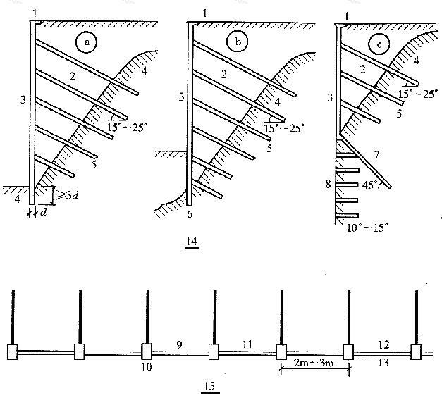 锚杆体系支挡结构