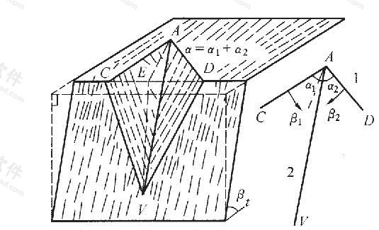 具有两组结构面的下滑棱柱体示意