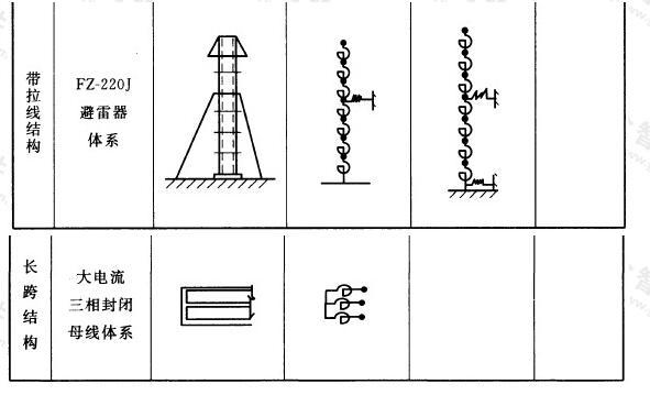 电气设施质量—弹簧体系力学模型示例