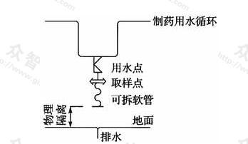 图19 用水点下带软管做法