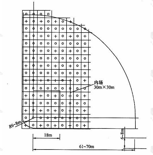 图8.2.2-5垒球场地照度计算和测量网格点布置