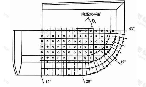 图8.2.2-6场地自行车场地的照度计算和测量网格点布置图