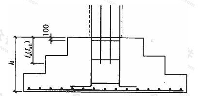 现浇柱的基础中插筋构造示意