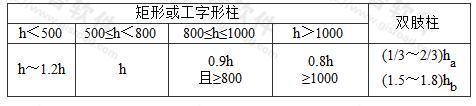 柱的插入深度h1(mm)