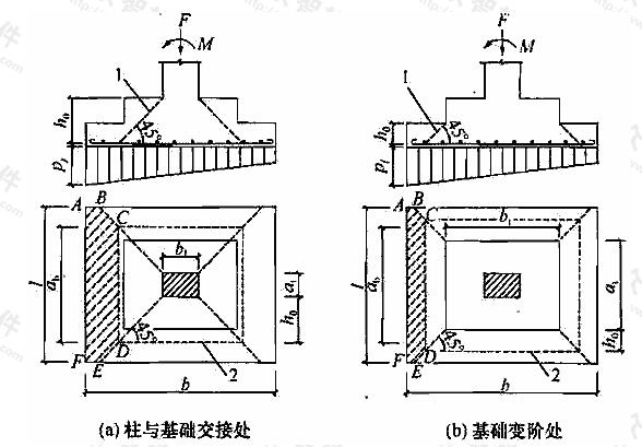 计算阶形基础的受冲切承载力截面位置