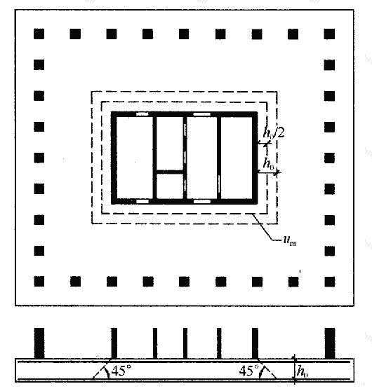 筏板受内筒冲切的临界截面位置