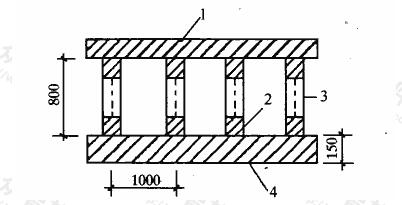 模型试验(B)轴线剖面图