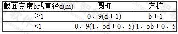 桩身截面计算宽度b0(m)