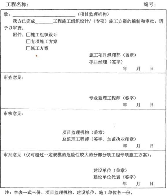 表B.0.1 施工组织设计/(专项)施工方案报审表
