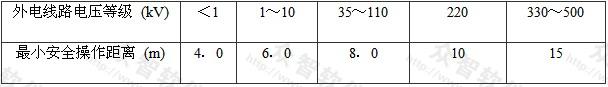 表4.1.2 在建工程(含脚手架)的周边与架空线路的边线之间的最小安全操作距离