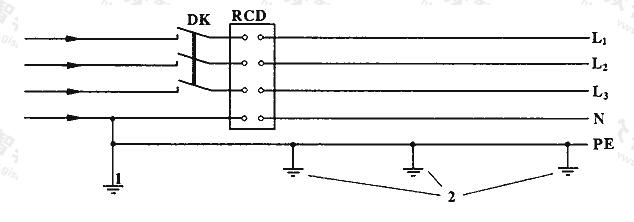 图5.1.2 三相四线供电时局部TN-S接零保护系统保护零线引出示意
