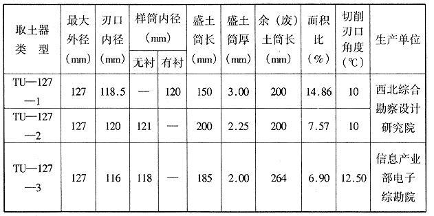 黄土薄壁取样器的尺寸、规格