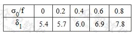 系数δ1值表